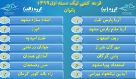 قرعه کشی مسابقات لیگ دسته اول والیبال بانوان کشور با حضور دو تیم کرمانی